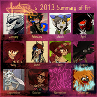 Happy New Years!! - Faustisse's Summary Meme by Faustisse