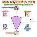 My Pony Personality Results by JENNY-87