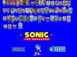 Sonic the Hedgehog History (1991-2012) by PuffyTopianMan