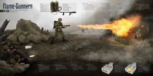 WW2 Flame-Gunners by AntonioBarizon
