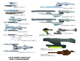 Late-23rd Century Ship Comparison - STV by VSFX