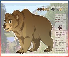 Blues Reference Sheet 2015 by RussianBlues