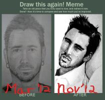 Draw This Again Meme: Colin Farrell by keishota