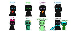 The Minecraft Family Part 1 by davildadas