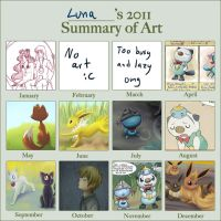 Luna's 2011 Art Summary by sapphireluna