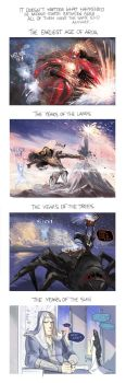Silmarillion the Summary by Phobs
