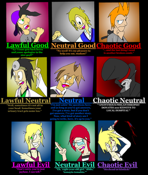 Nerdy Alignment Graph by hsifdoK