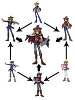 Yu Gi Oh protagonist Hexafusion by ammy275