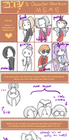 Character Obsession Meme by kougrapaw