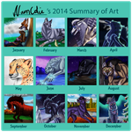 Summary of art 2014 by Narncolie