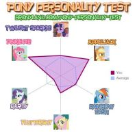 Wow, i'am Pinkie Pie and Applejack! by Pandalove93