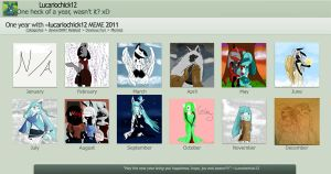 2011 Gallery Meme by Ciniminimon