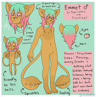 Emmet Reference Sheet by Dichord