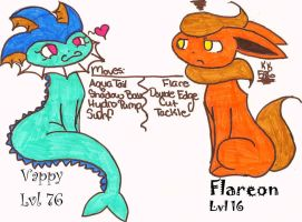 Vap and Flareon: Stats by kitkat506