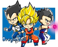Dragon ball by Natsuhati