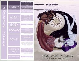 Forever Young Progress Chart by kittyocean