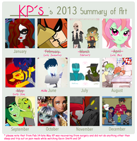 2013 Art Review by KPenDragon