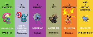 Twitch Plays Pokemon Gen IV Platinum Team by GlintSM