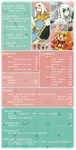 Commission: Price Sheet by Komao