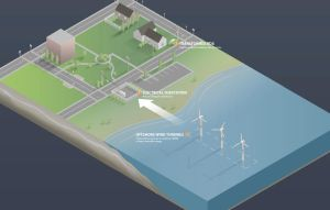 Infographic - Wind Energy by Murakumon
