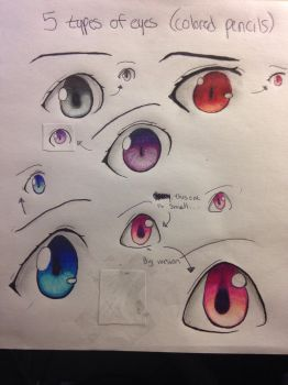 5 types of anime eyes by CookiesWithCats
