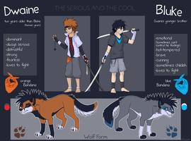 Wolf Brothers Reference by Ivestro