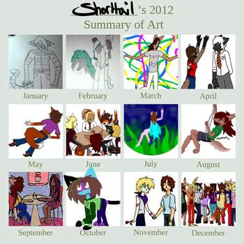 2012 Art Summary Meme by ShorttailTheDogFox