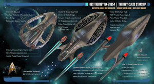 Theurgy-class Starship Schematics | MVAM View by Auctor-Lucan