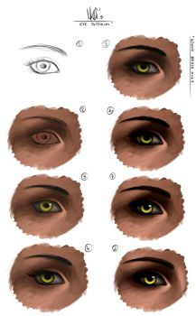 Eye tutorial. by mkw-no-ossan