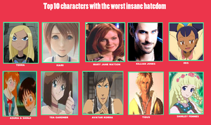My Top 10 Character Hatedumbs Meme by TheRisenChaos