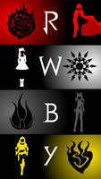 Team RWBY - iPhone 5 Background by Areyoucrazee